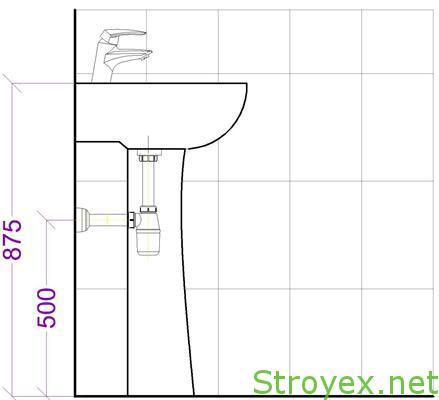 Размеры выводов канализации