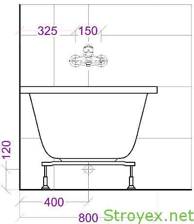 Выводы воды в ванной